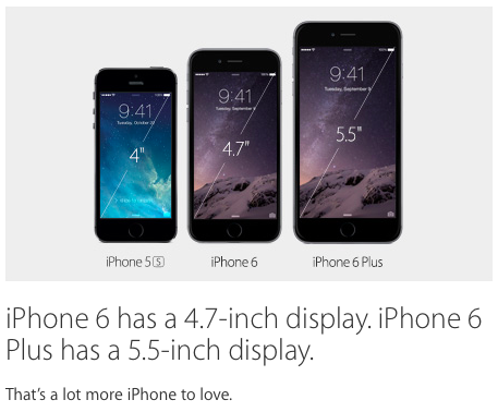iPhone 6 has a 4.7-inch display. iPhone 6 Plus has a 5.5-inch display. That's a lot more iPhone to love.