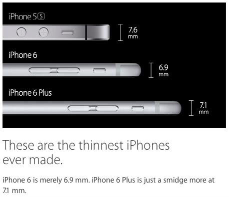 These are the thinnest iPhones ever made. iPhone 6 is merely 6.9 mm. iPhone 6 Plus is just a smidge more at 7.1 mm.