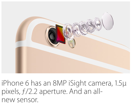 iPhone 6 has an 8MP iSight camera, 1.5µ pixels, ƒ/2.2 aperture. And an all-new sensor. That's a nerdy way of saying, we've made the iSight camera a lot better.